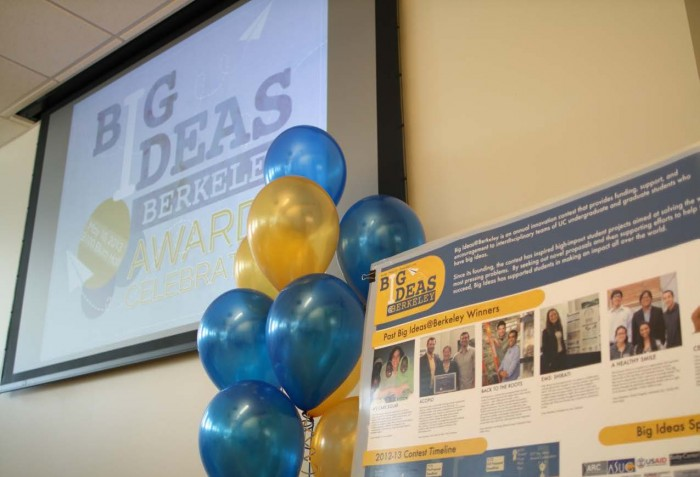 Motivation and Mentorship Spurred 2019 Big Ideas Contest Winners